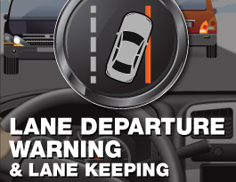Lane Departure Warning Infographic