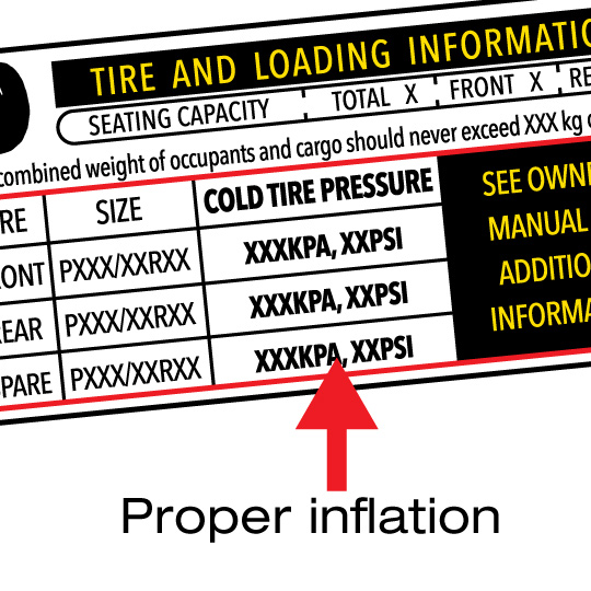 Tire Pressure Monitoring System Step 3