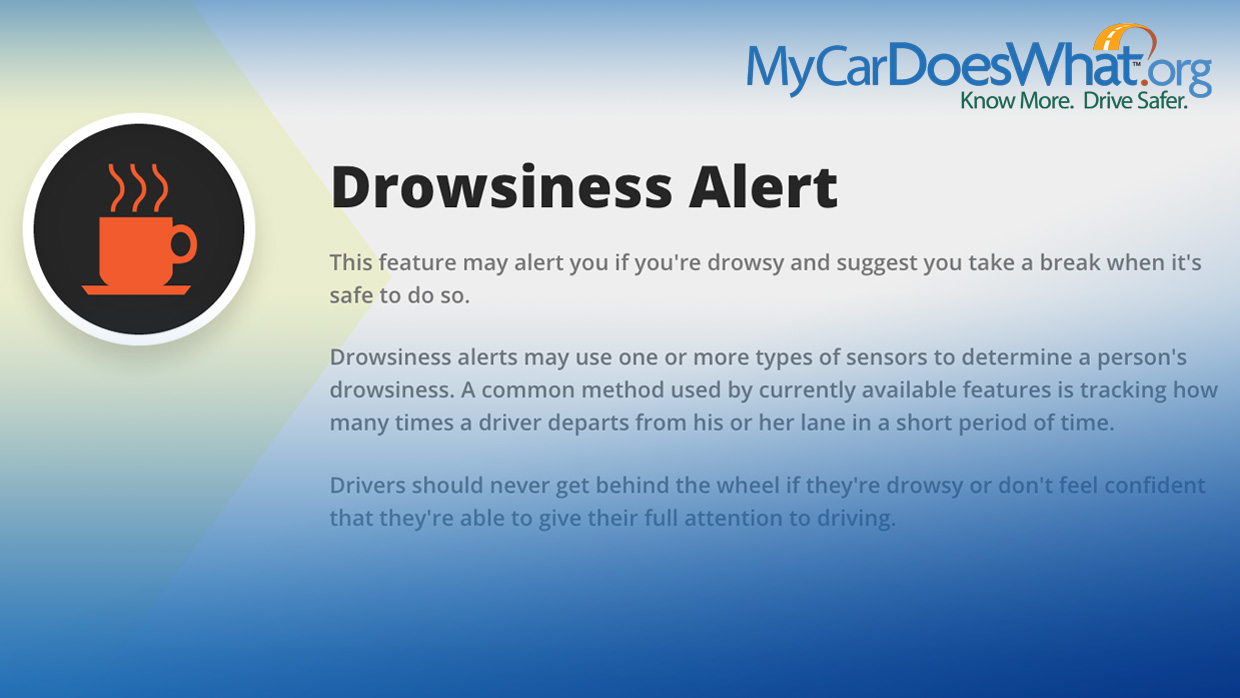 Drowsiness Detection System My Car Does What