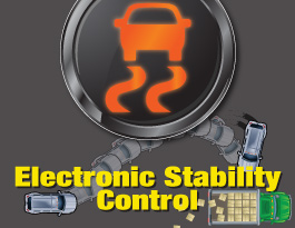 Electronic Stability Control >> Electronic Stability Control Esc My Car Does What