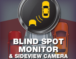 Blind Spot Warning My Car Does What