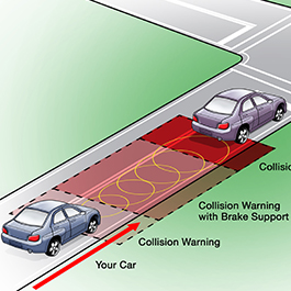 forward collision warning my car does what. Black Bedroom Furniture Sets. Home Design Ideas
