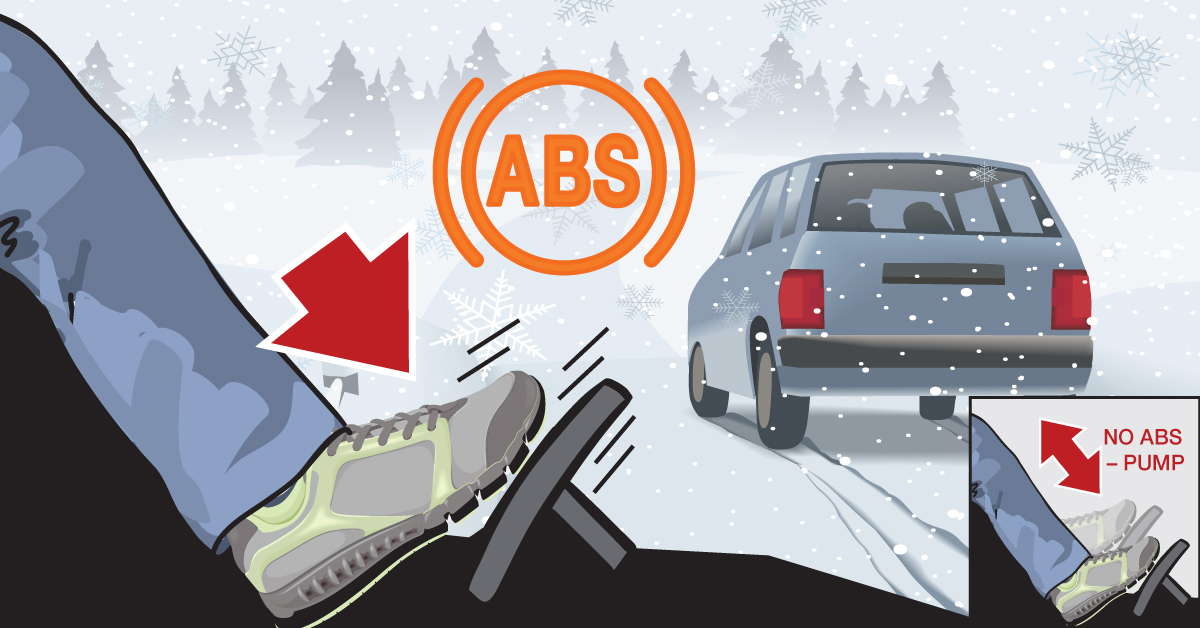 Breaking Down Anti Lock Brakes