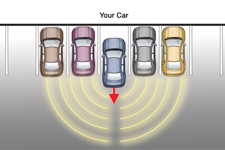 Rear Cross Traffic Alert >> Rear Cross Traffic Alert My Car Does What